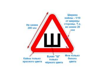 Требования к знаку