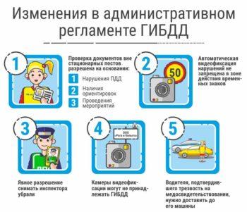 Новые права сотрудников ГИБДД и водителей