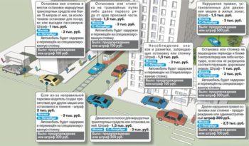 Штраф за неправильную остановку, парковку и прочие нарушения ПДД