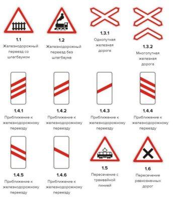 Знаки, предупреждающие о железнодорожном переезде
