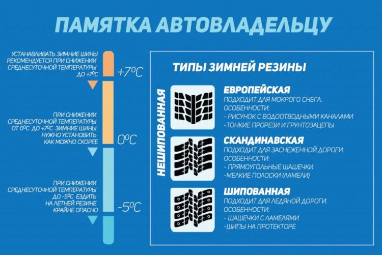 Отличия протектора на шине