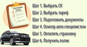 как застраховать свое авто
