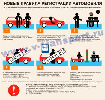 регистрация авто и утеря номера