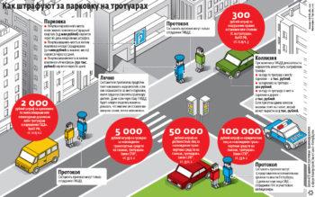 Разные штрафы за парковку