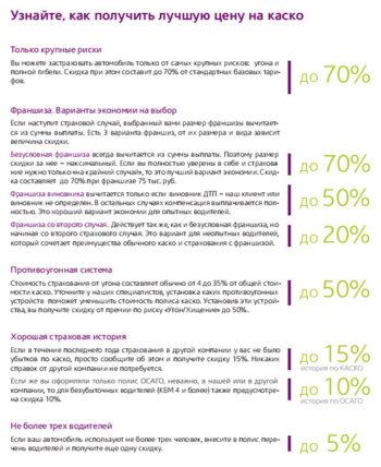 риски и франшиза в КАСКО