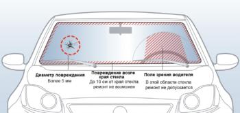 разновидности повреждений стекла