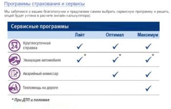 виды страхования ВТБ