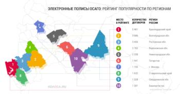 насколько популярно оформление ОСАГО в регионах