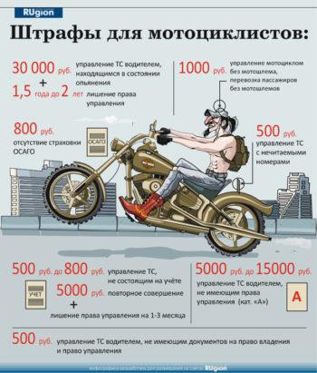 штрафы для владельцев мотоциклов