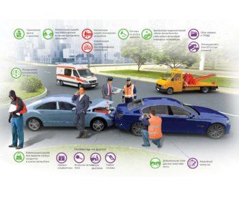 помощь по сервису ВТБ страхование