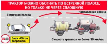 обгон трактора на дороге