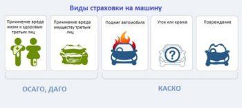 какая бывает страховка на авто