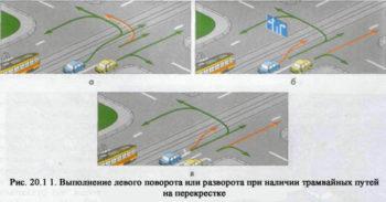 правила поворота через трамвайные пути