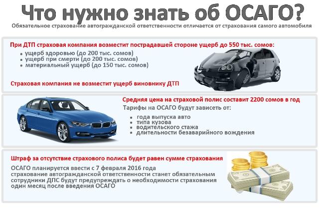 Страхование ОСАГО