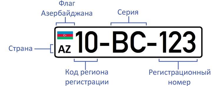Регистрационный номер.